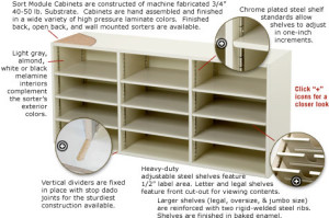 Standard Depreciation for Furniture