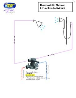 Ammara Valve 6, Thermostatic Shower, 2 Function Individual