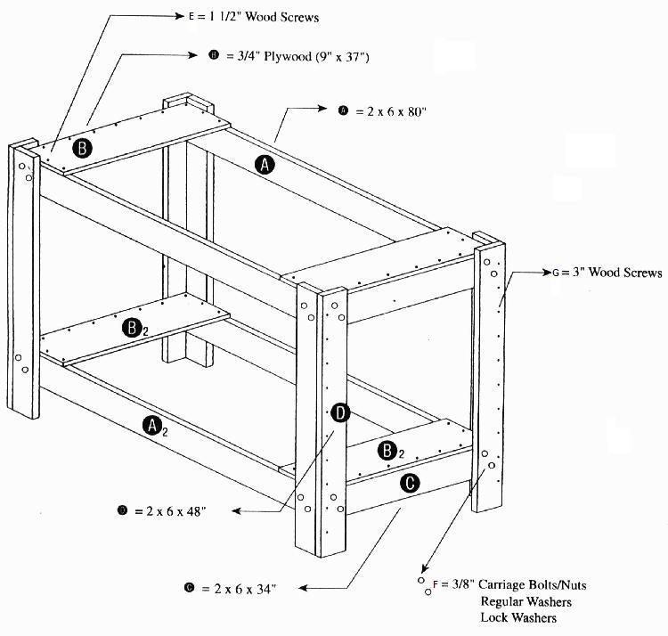 loft bed construction plans