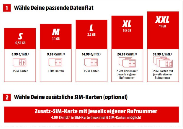 Media Markt Super Select Tarife (Internet-Flat-Übersicht)