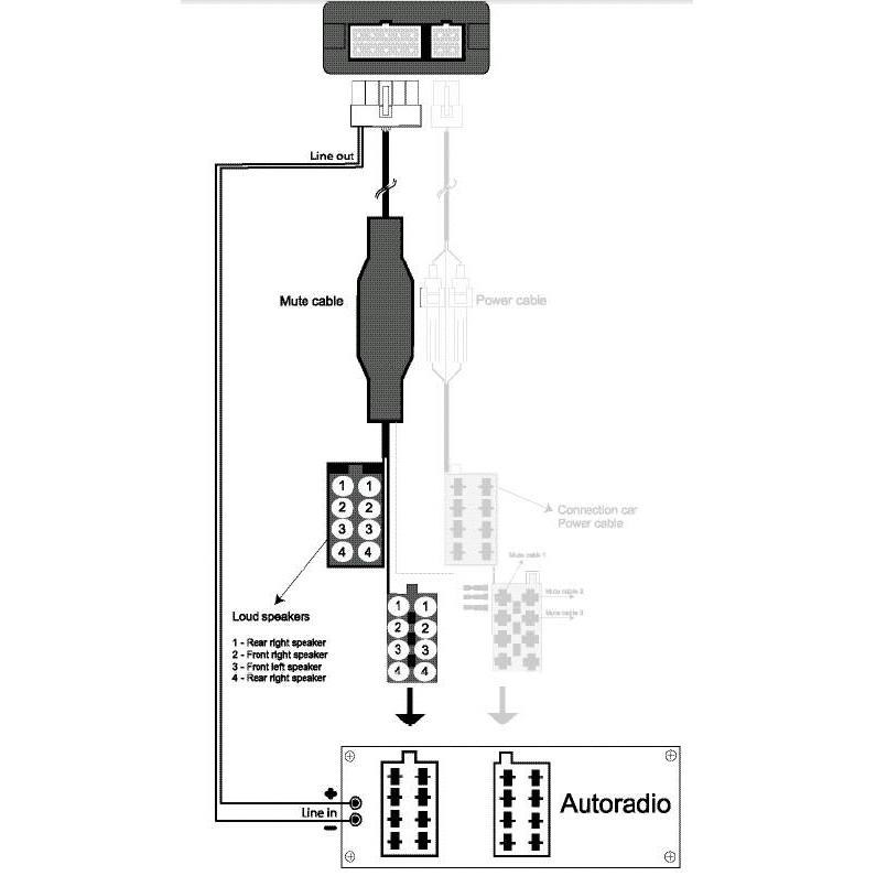 Ersatzteil Umschaltbox (Mutebox) ISO für Parrot CK3100