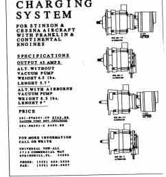 stan bedford brochure page 2 introduction electrical diagram  [ 800 x 1105 Pixel ]