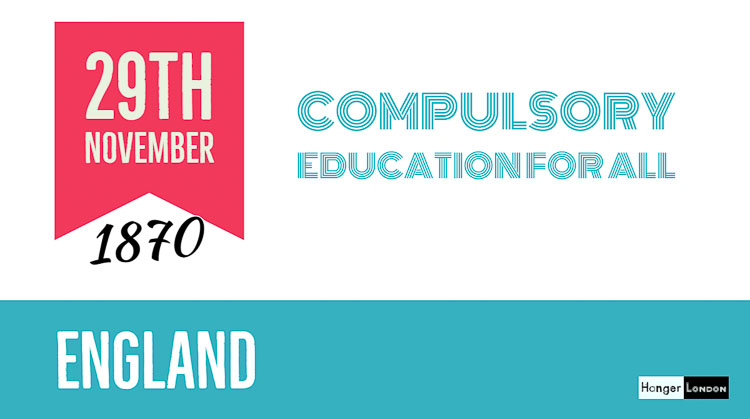Compulsory education started in England