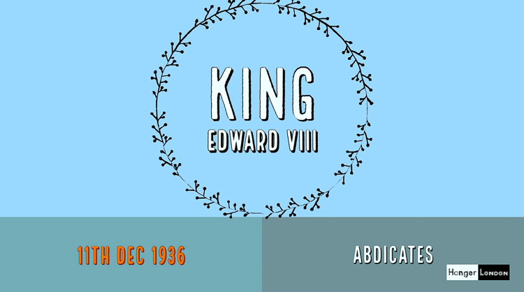 King Edward the VIII Abdication