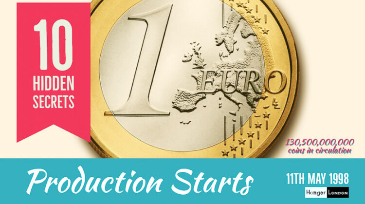 production of the eur began, it took 3 years to make enough currency for the laucnh day