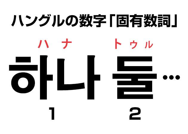 ハングルの数字を覚える! 〜 固有数詞編 〜
