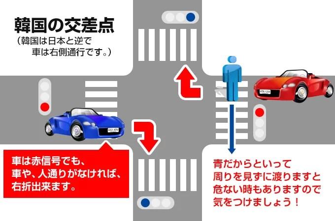 韓国の交差点 車は赤信号でも右折車することが出来ます。