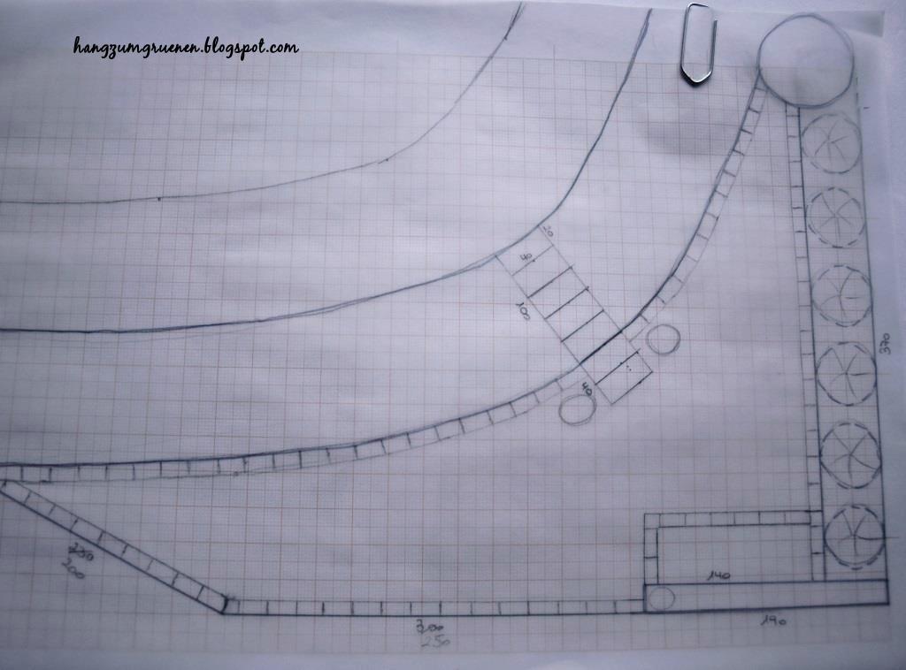 Gartenplanung mithilfe genauer Abmessungen