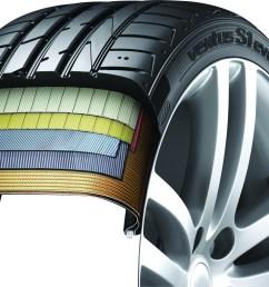 hankook tire media center press room europe cis tire cologne 2018 hankook h727 rating diagram of hankook tire [ 1444 x 1020 Pixel ]
