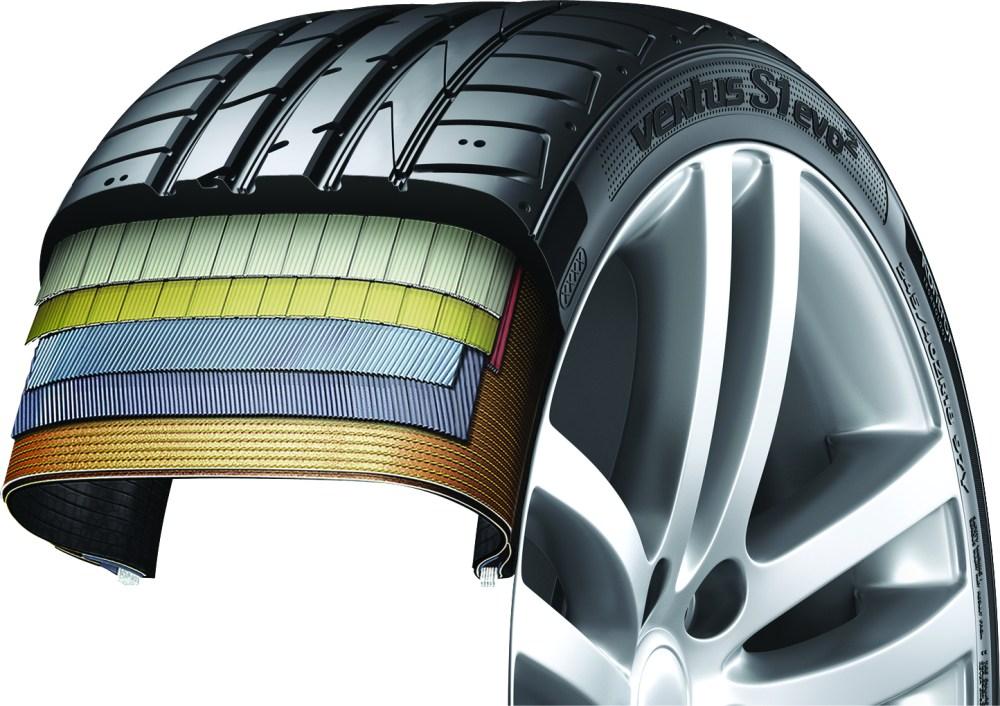 medium resolution of hankook tire media center press room europe cis tire cologne 2018 hankook h727 rating diagram of hankook tire