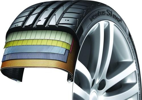 small resolution of hankook tire media center press room europe cis tire cologne 2018 hankook h727 rating diagram of hankook tire
