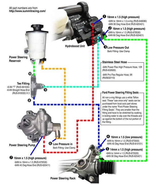 2004 Dodge Ram Wiring Schematic Hanksdeuce Com Modifications