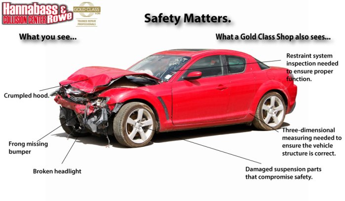 Safety Matters Gold Class