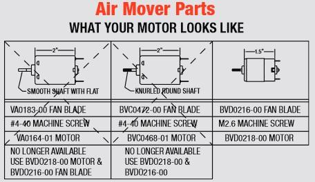 Dexter BVDO218-00 VentLine Replacement 12 Volt DC Motor