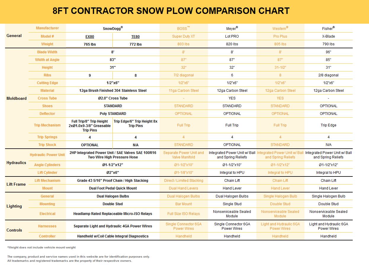 hight resolution of snow dogg wiring diagram wiring resources rh fujipa ukgm org meyer e 60 plow wiring