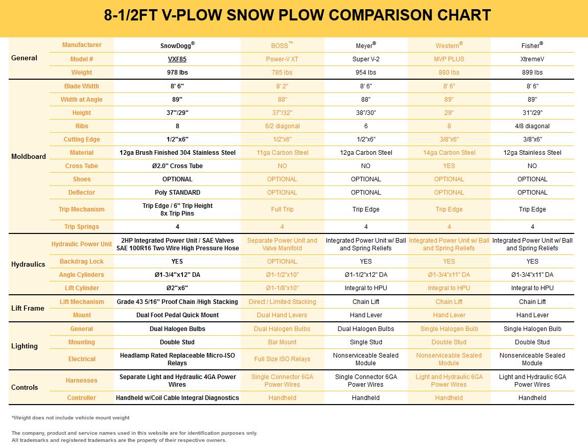 Snowdogg Plow Wiring Diagram Exclusive Circuit Snow Hotsy 220 Volt 00710e Meyer Light