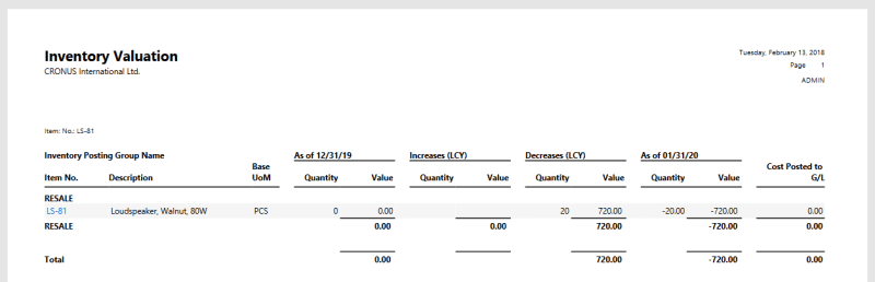 A screenshot of the Inventory Valuation Report in Microsoft Dynamics NAV 2018