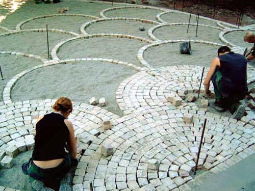 Ausbildungsbetrieb Garten Und Landschaftsbau Bereich