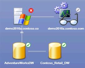 Visualisierung des System Center Operations Manager mit den Visio Services und SharePoint 2010