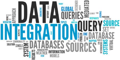 Marketing Database Analysis and Data Analytics