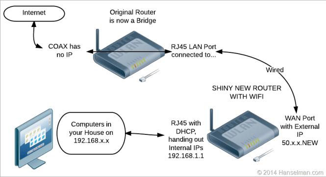 Ea4500 manual