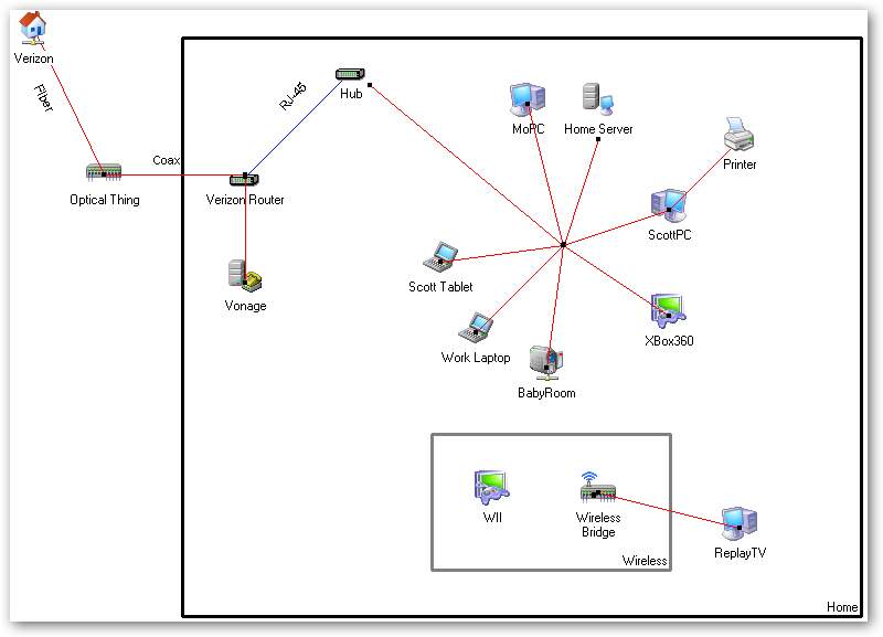 comcast internet connection diagram