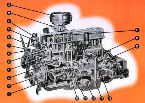 1952 international engine diagram - wiring diagram third level