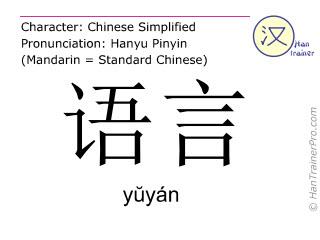語言 ( yuyan / yŭyán ) - language 的英文翻譯