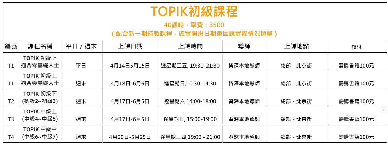 韓文課程時間表 - 韓洋教育中心한양교육센터