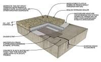 Terrazzo Flooring or Mosaic Flooring - Installation ...