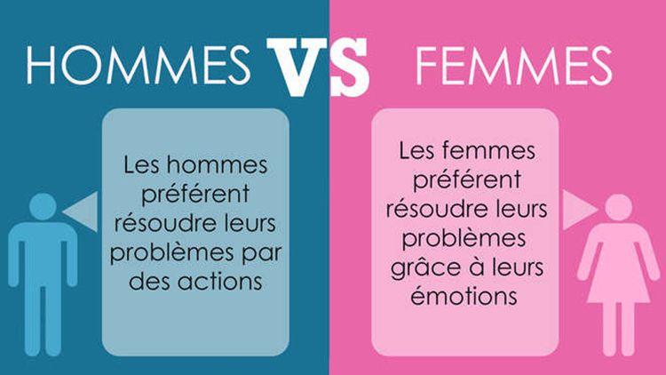 Hommes VS Femmes