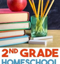 Homeschool Curriculum - 2nd Grade - Happiness is Homemade [ 5100 x 3143 Pixel ]