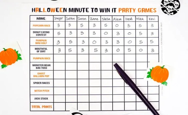 Minute To Win It Halloween Games Happiness Is Homemade