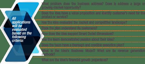Smartpreneur-EN-Judging-Dubai