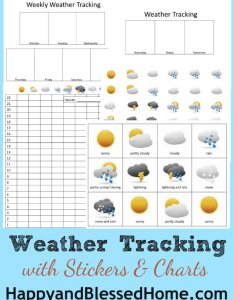 Preschool activities  weather tracking also happy and blessed home rh happyandblessedhome