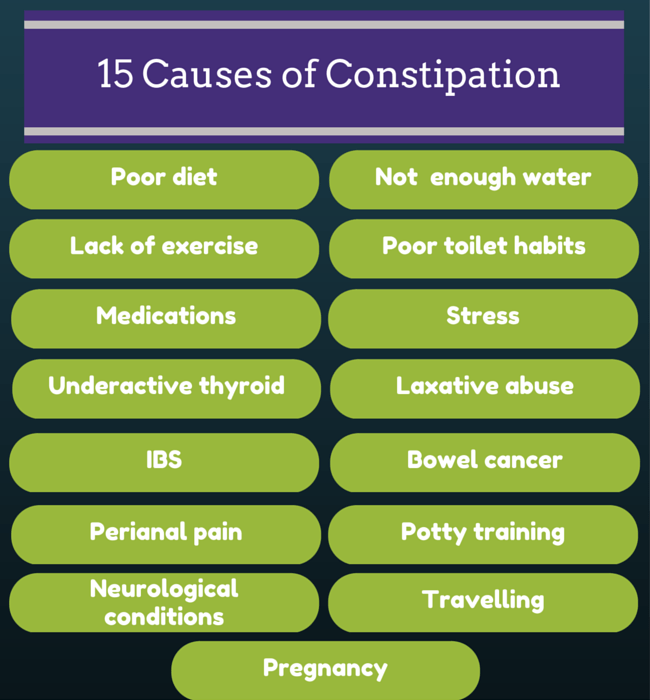 causes of constipation