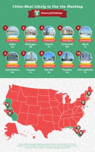 These US Cities are the Most Festive