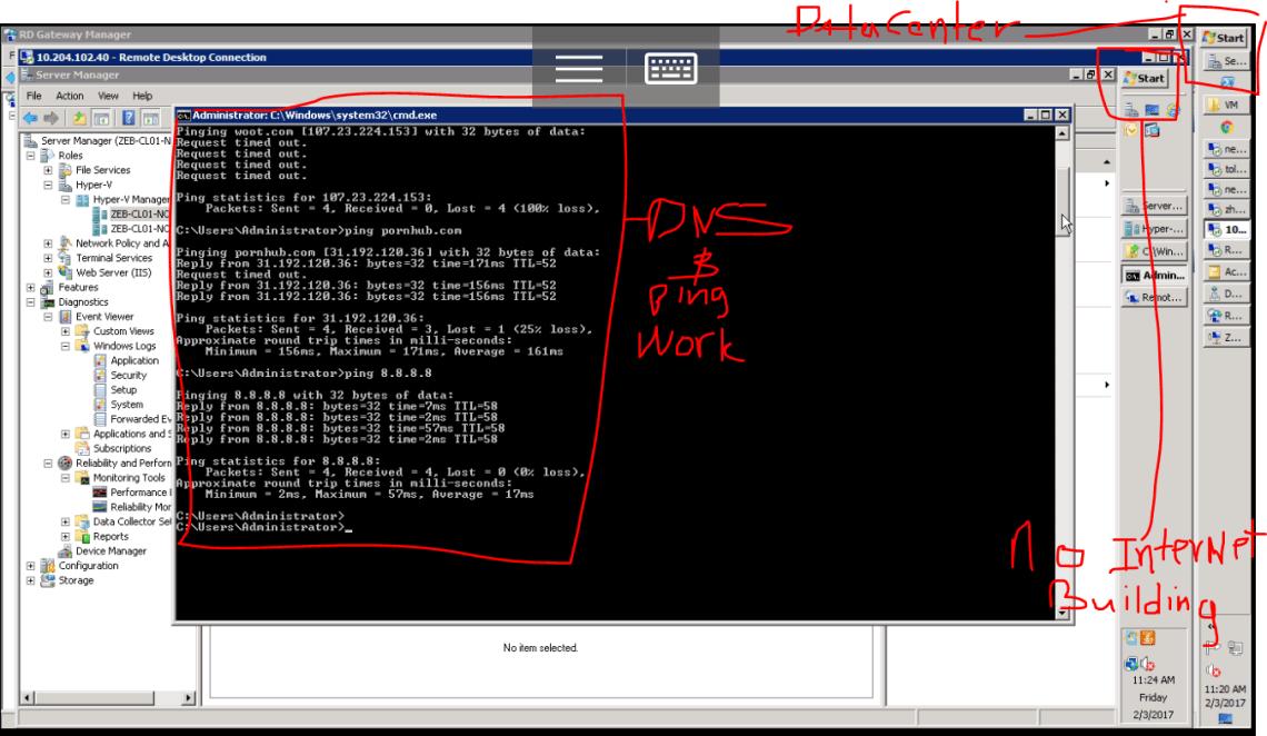 DNSwork