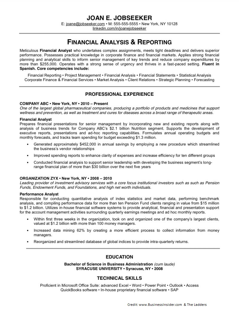 Recruiters Can't Ignore This Professionally Written Resume Template