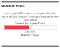 smackahmeter_2014