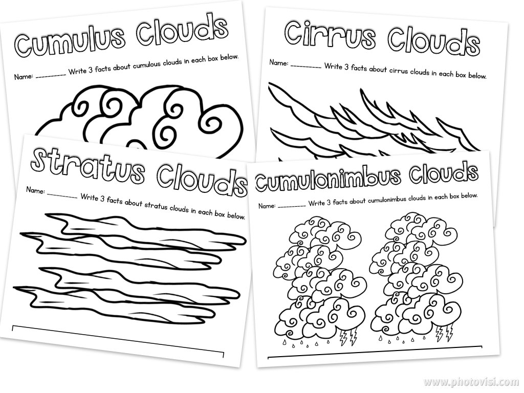 Learning About Clouds In First Grade