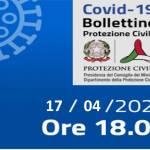 Bollettino Covid-19: i casi in Italia alle ore 18 del 17 aprile