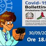 Bollettino Covid-19: i casi in Italia alle ore 18 del 30 settembre