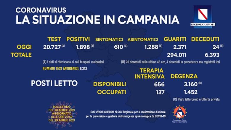coronavirus-aggiornamento-campania-30-aprile