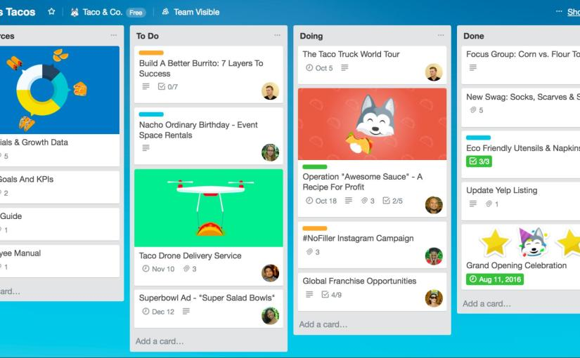 Workflow Automation At Your Service With Trello's Butler