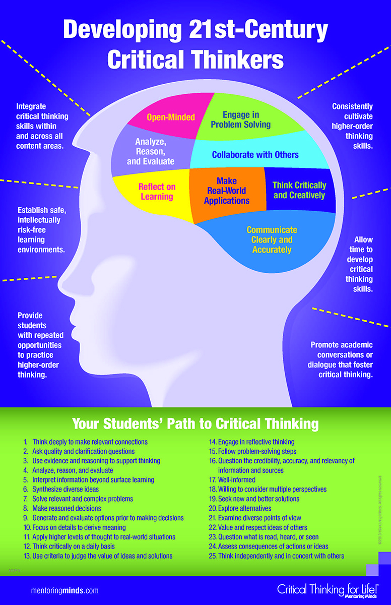 1st century critical thinkers infographic mentoring minds