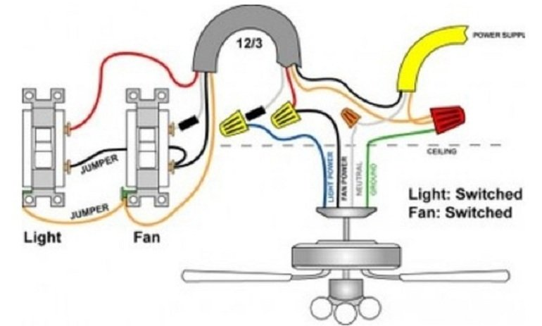 harbor breeze fan wiring diagram basic home diagrams ceiling outlet
