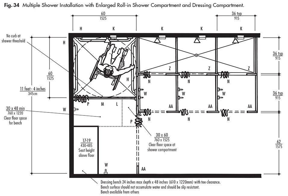 ADA Design Solutions For Multiple Shower And Dressing