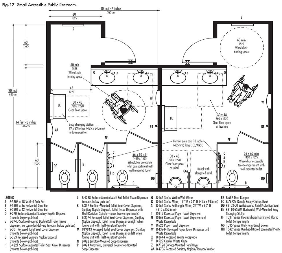 Small or Single Public Restrooms  ADA Guidelines  Harbor