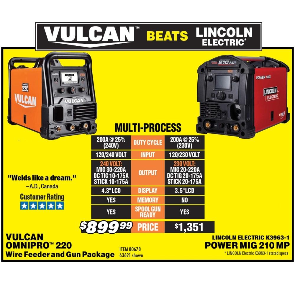 medium resolution of 4 best image of 220 welder wiring diagram 3 wire 240 volt range
